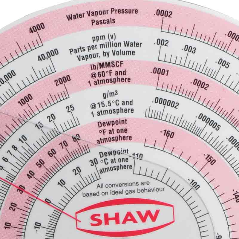 Shaw pressure calculator,measure moisture content PPMv